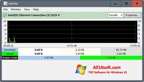 Screenshot Network Meter für Windows 10