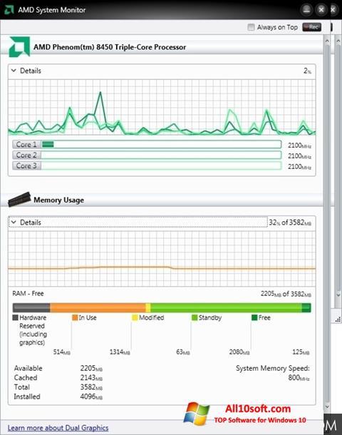 Screenshot AMD System Monitor für Windows 10