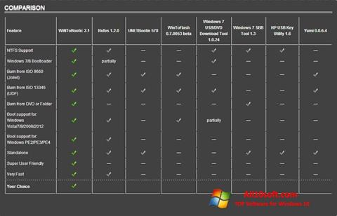Screenshot WiNToBootic für Windows 10
