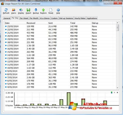 Screenshot NetWorx für Windows 10